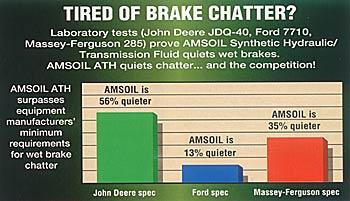 BrakeChatter-Chart