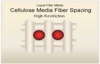 Cellulose media fiber spacing