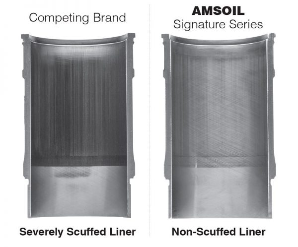 AMSOIL Diesel Oil provides the best wear protection for diesel engines.